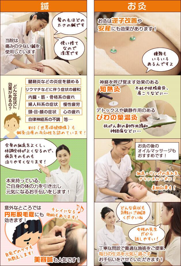 漫画でゆらぎ調整法と呼吸調整法を説明